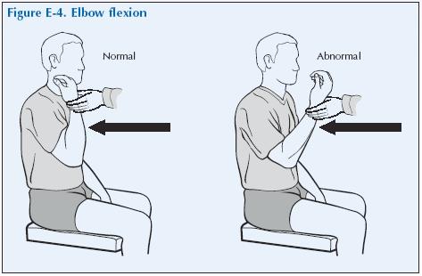 Cervical osteochondrosis simptome dureri de urechi tratament