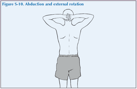 S-10 Abduction and external rotation